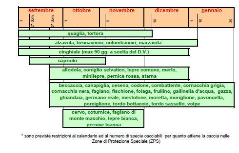 Regione Calabria Caccia E Pesca Calendario Venatorio.Calendario Venatorio Friuli Venezia Giulia Community