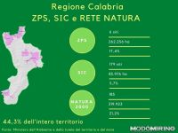 Mappe ZPS Calabria
